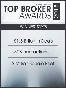 Top Broker Stats